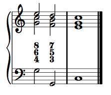 Cadential six-four with seventh.